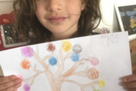 A lovely colourful money tree Mahlia. Well done!