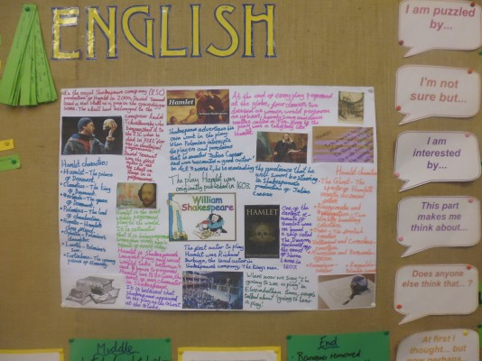 hamlet coursework help Get a deeper understanding of the plot of hamlet by reading out act-by-act analysis and see what other students have written about the play characters discover more about the main characters in hamlet and see a selection of related essays.