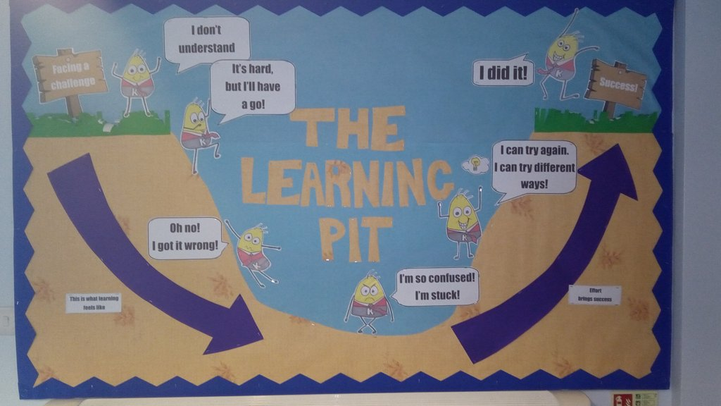 The Learning Pit Kennington Primary School