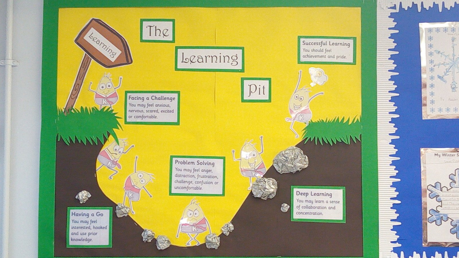 Learning Pit Photos Kennington Primary School