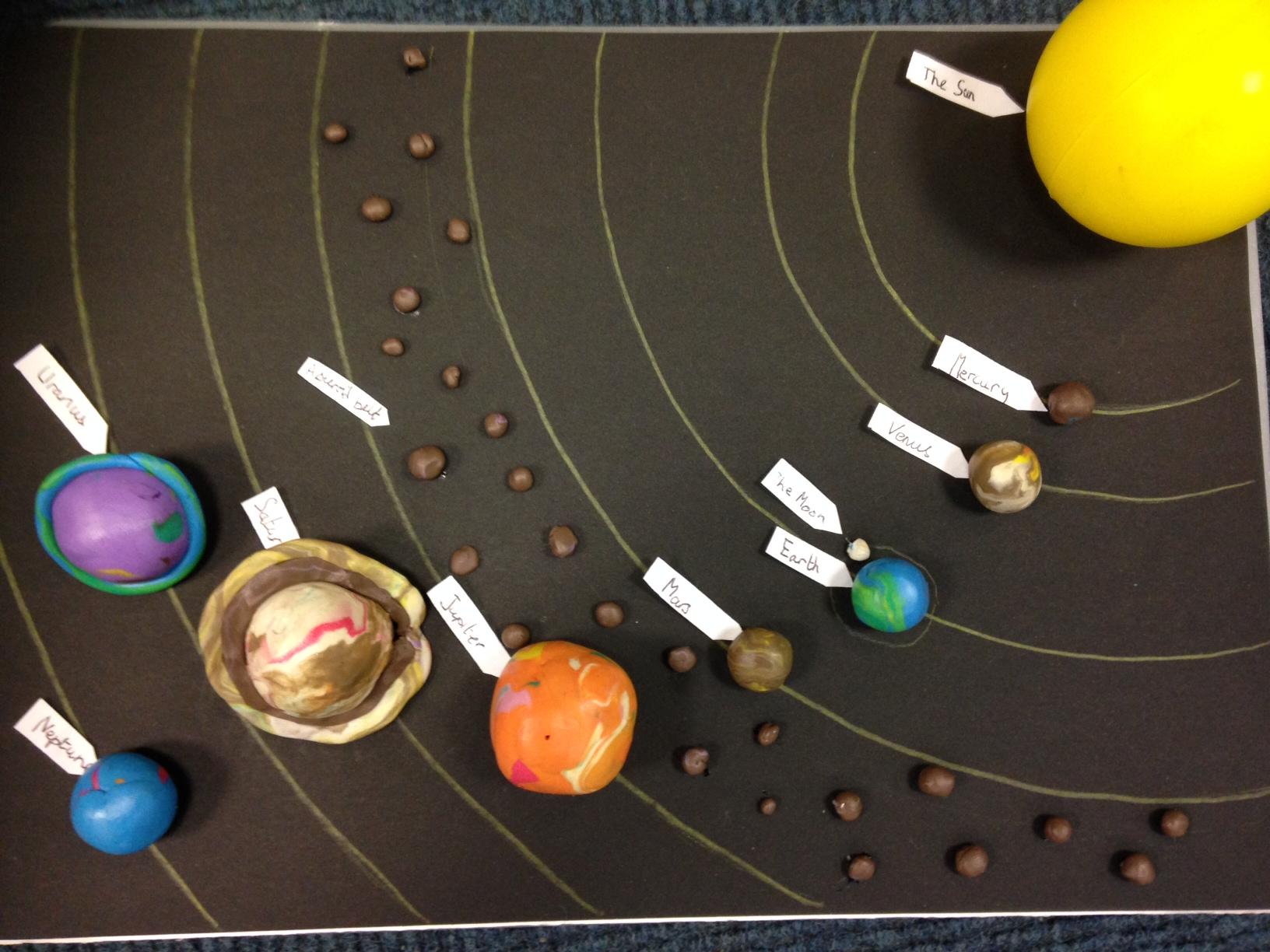 floracraft solar system - HD1632×1224