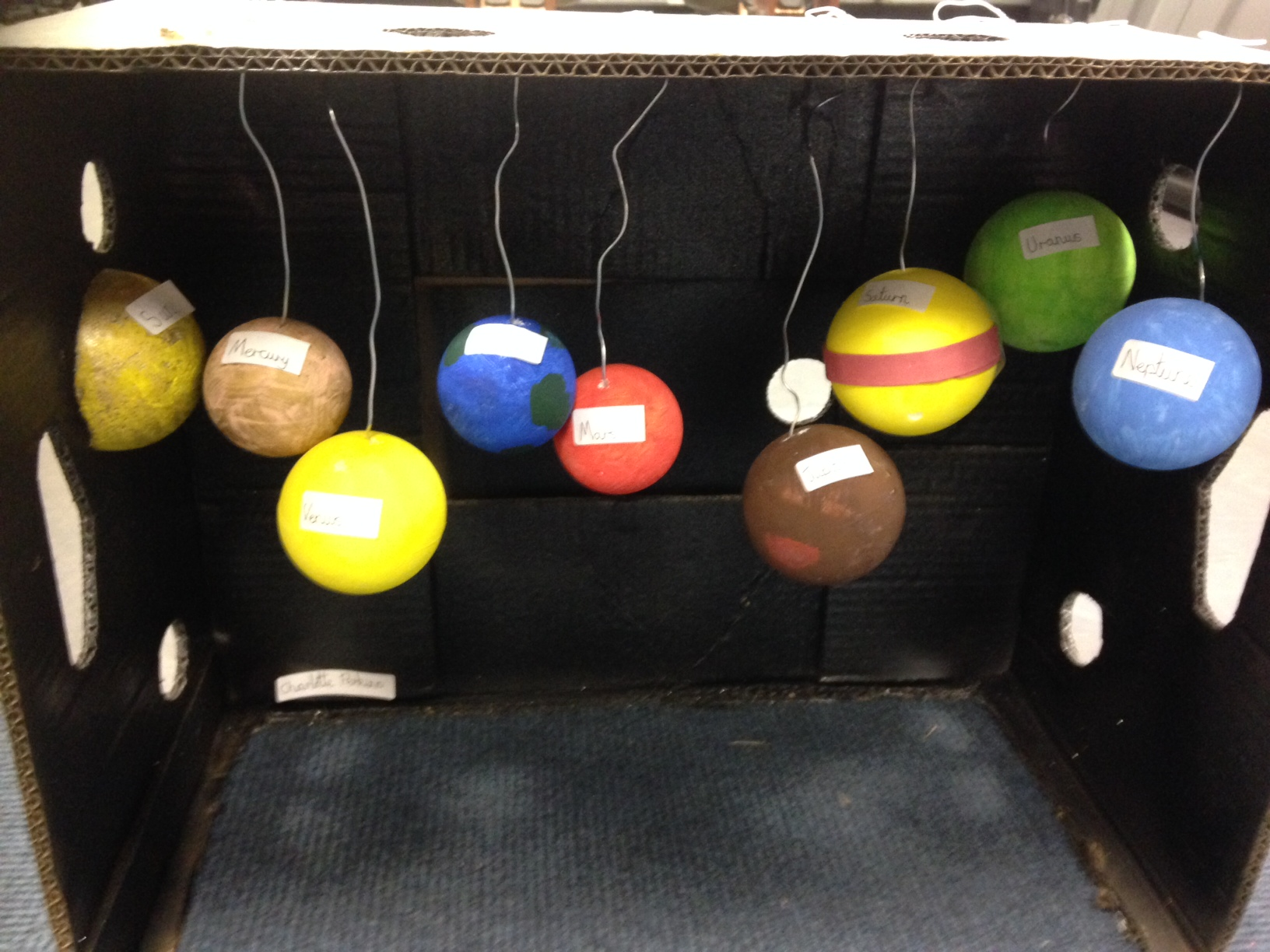 Solar System Models that are Out of This World!   LSA ...