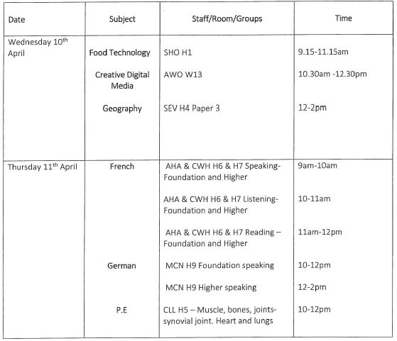 1570a526765f N.B. These sessions are IN ADDITION TO all the usual after school revision  sessions which will continue during term time.