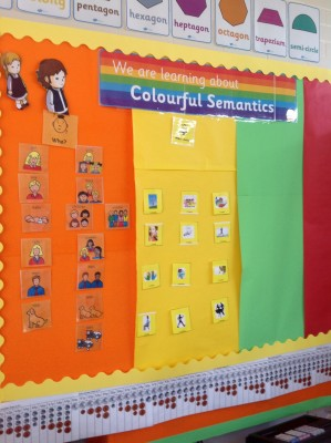 More Colourful Semantics Park Community Academy
