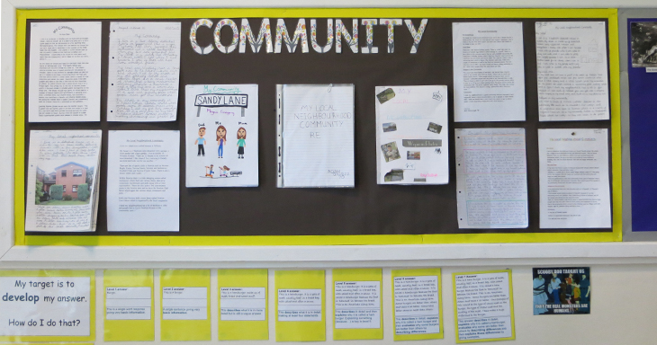 Display on Community