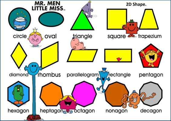 2d Shapes St Stephen S C Of E Primary School