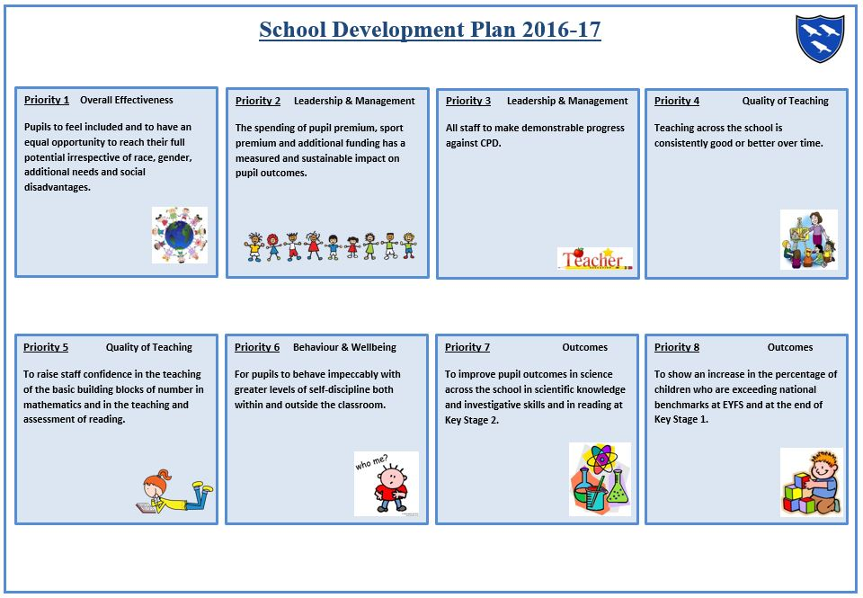 Blueprint Of School Development Plan Gallery Blueprint Design And Blueprint Download Free