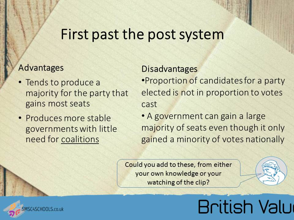 essay first past post system Once again, the results of canada's federal election have highlighted the problems with our first-past-the-post (fptp) system of voting.